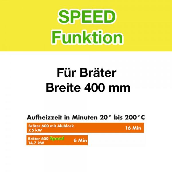 SPEED Funktion für Bräter Breite 400mm