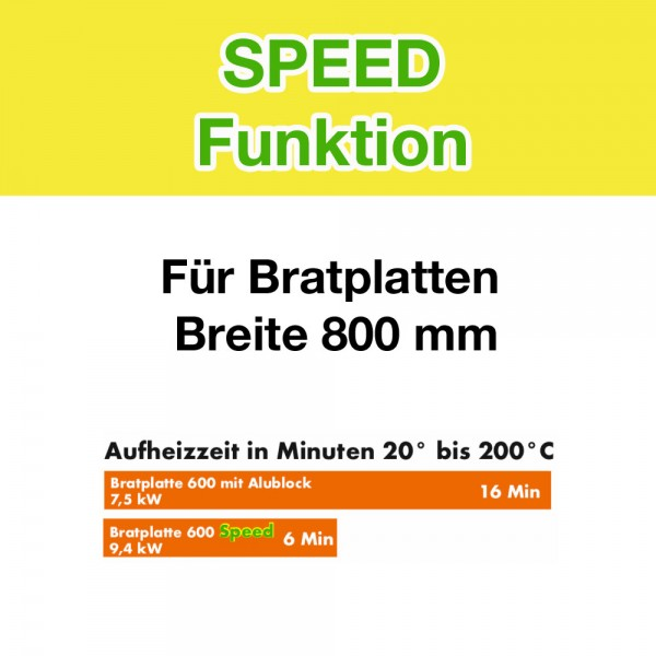 SPEED Funktion für Bratplatten Breite 800mm